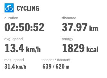 38-km-na-velike-2